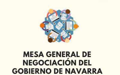 24/09/20: Mesa General: Permiso deber inexcusable, plan de igualdad, calendario laboral 2021 y oposiciones