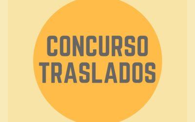 CONCURSO DE TRASLADOS: Destinos DEFINITIVOS (Fechas 13 y 21 de mayo)